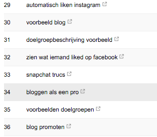 zoekwoorden voor je blog