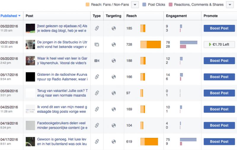facebook bereik fans niet-fans