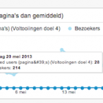 meten engaged users analytics blog