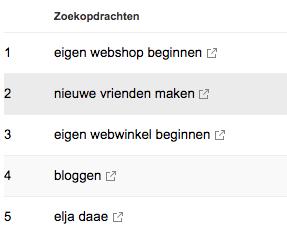 blogonderwerpen vinden met google webmaster tools