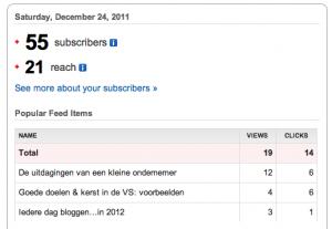 feedburner voor je blog